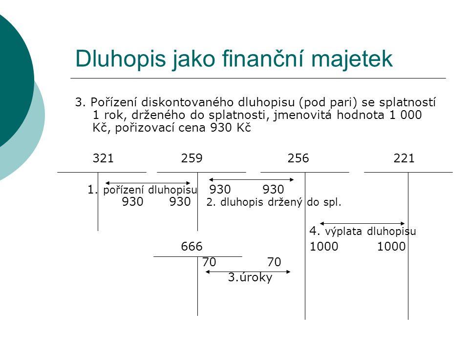 Dluhopis jako finanční majetek