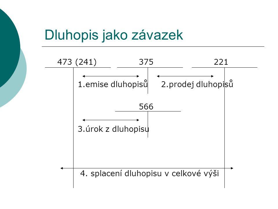 Dluhopis jako závazek 473 (241) 375 221