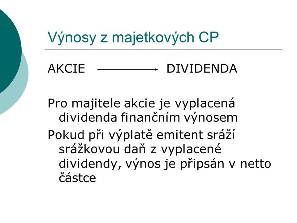 Výnosy z majetkových CP