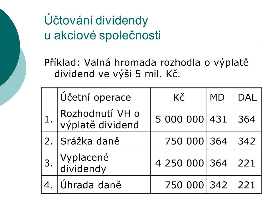 Účtování dividendy u akciové společnosti