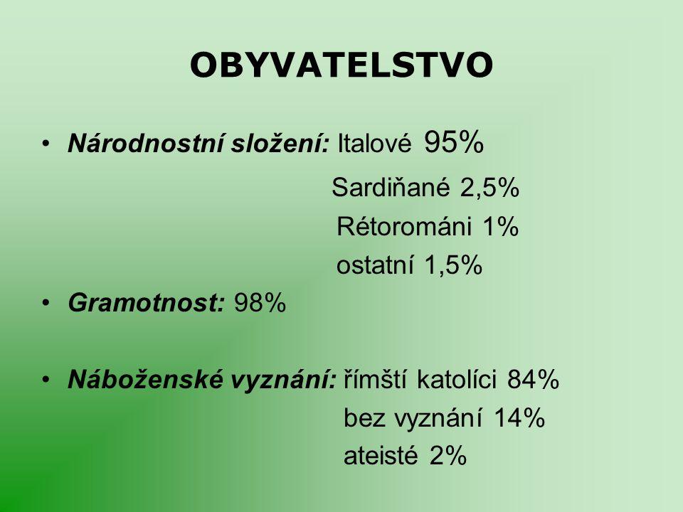 OBYVATELSTVO Sardiňané 2,5% Národnostní složení: Italové 95%
