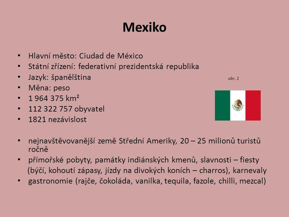 Mexiko Hlavní město: Ciudad de México