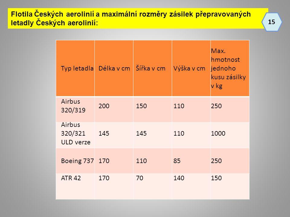 Flotila Českých aerolinií a maximální rozměry zásilek přepravovaných letadly Českých aerolinií: