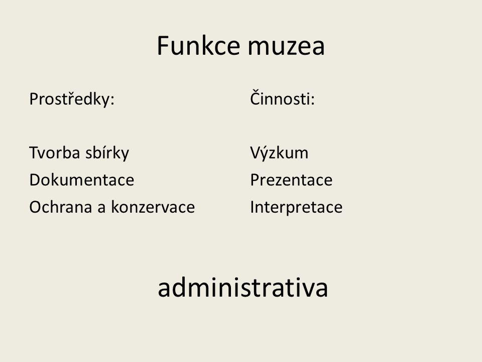 Funkce muzea administrativa Prostředky: Tvorba sbírky Dokumentace