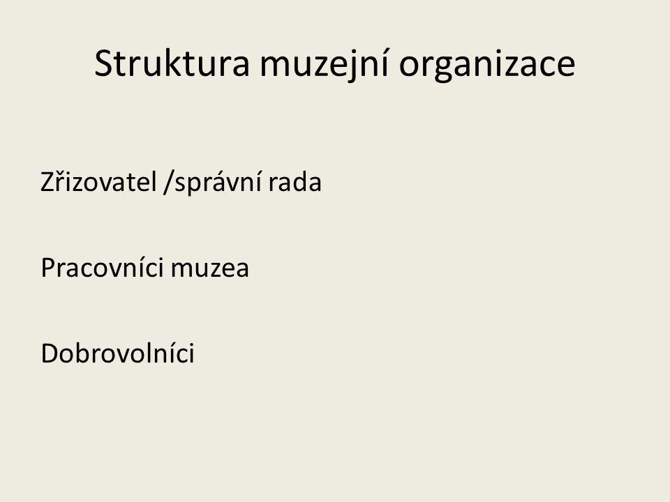 Struktura muzejní organizace