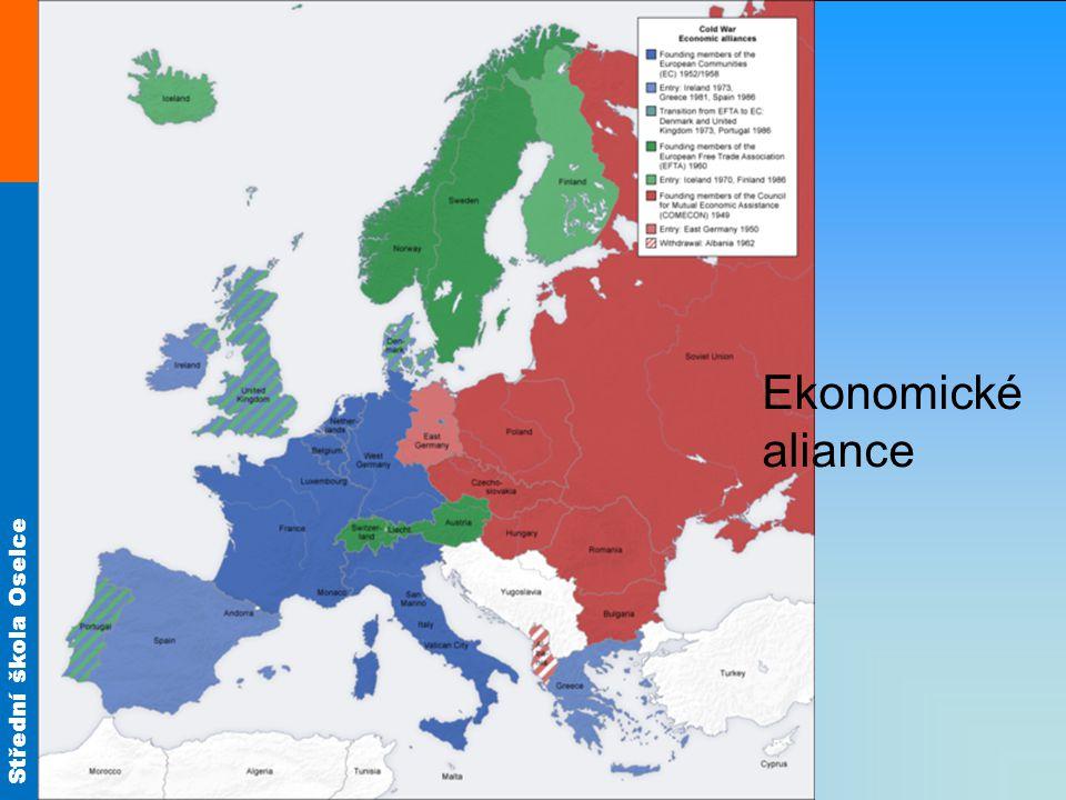 Ekonomické aliance