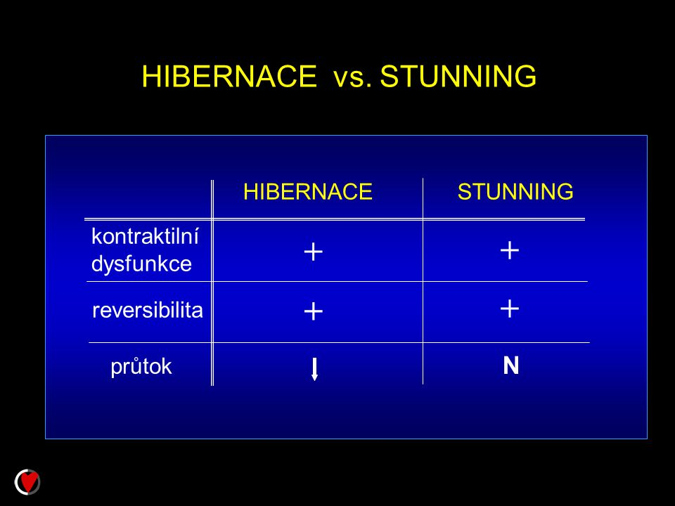 + + + + HIBERNACE vs. STUNNING N HIBERNACE STUNNING kontraktilní