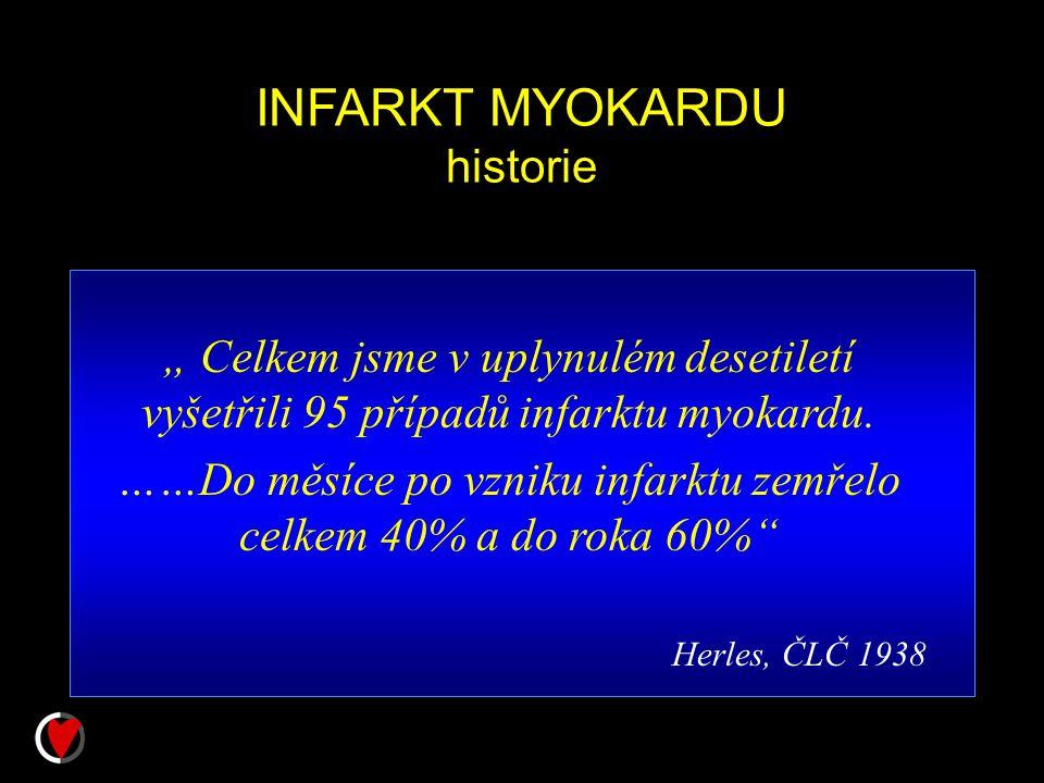 INFARKT MYOKARDU historie
