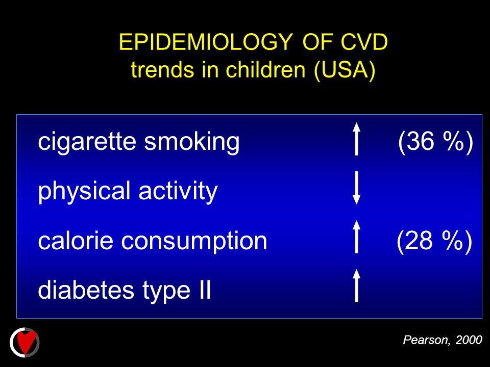 EPIDEMIOLOGY OF CVD trends in children (USA)