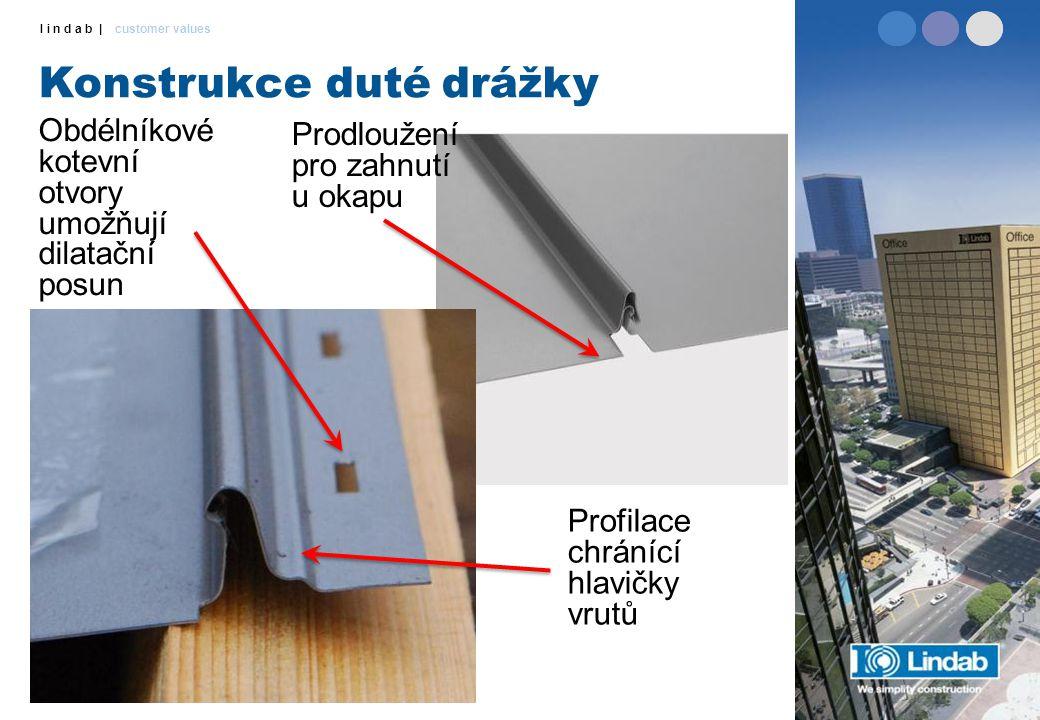 Konstrukce duté drážky