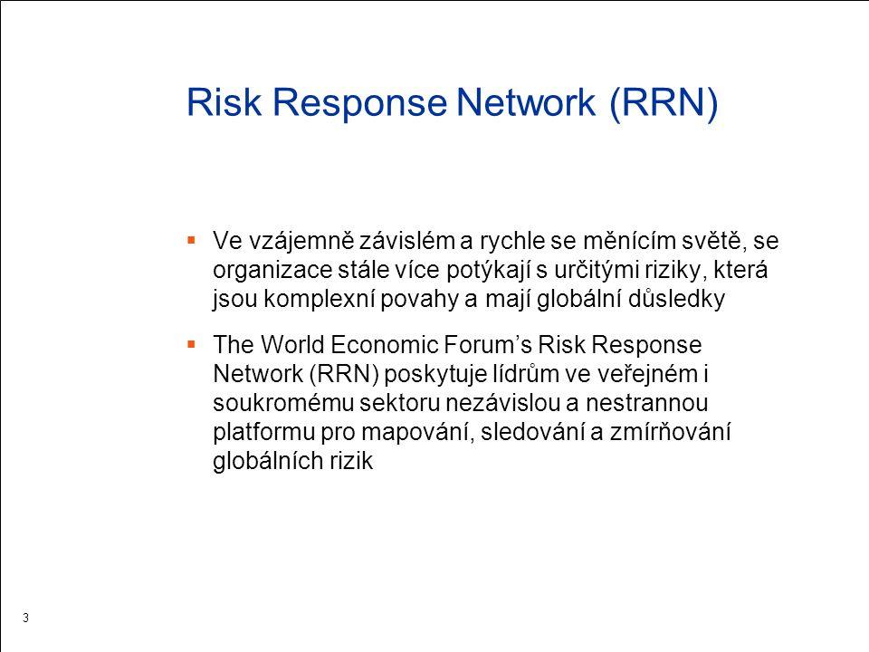 Risk Response Network (RRN)