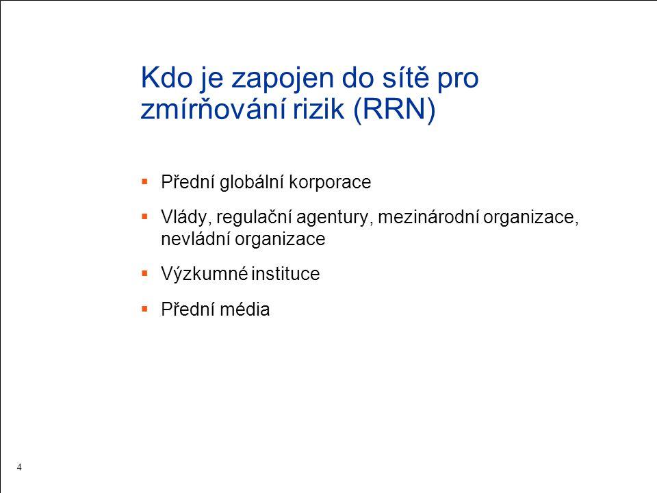 Kdo je zapojen do sítě pro zmírňování rizik (RRN)