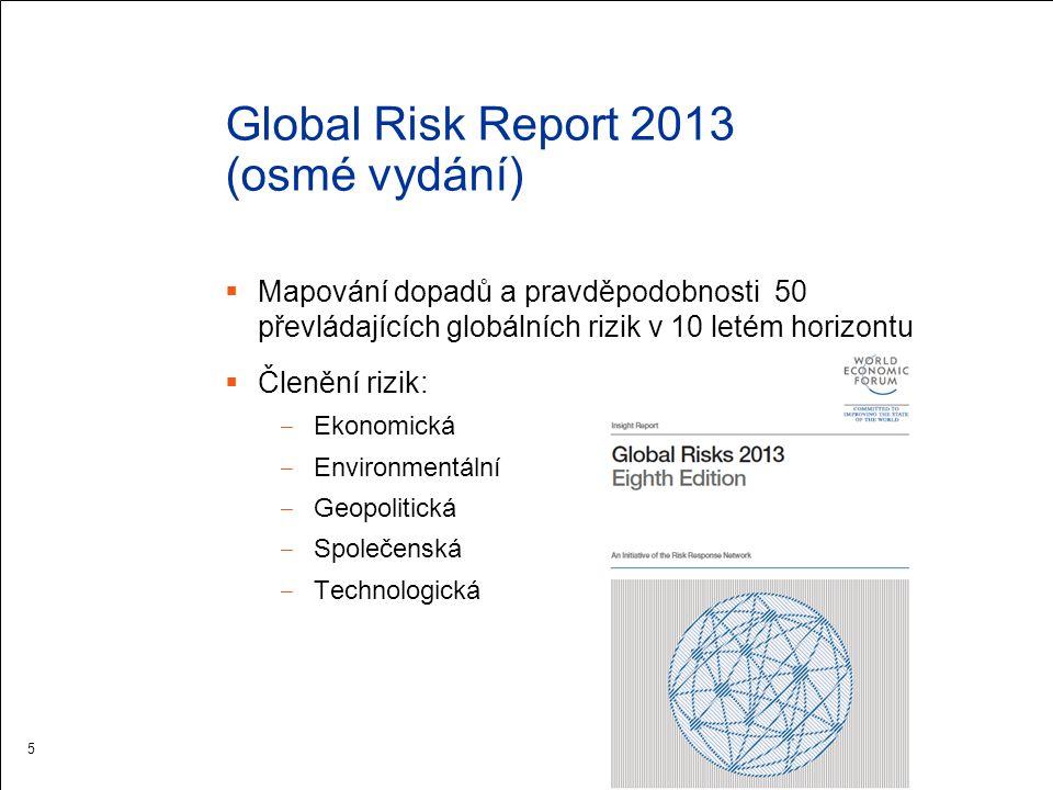 Global Risk Report 2013 (osmé vydání)