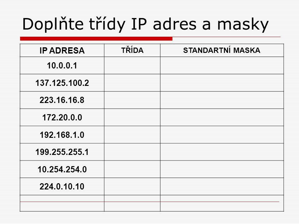 Doplňte třídy IP adres a masky