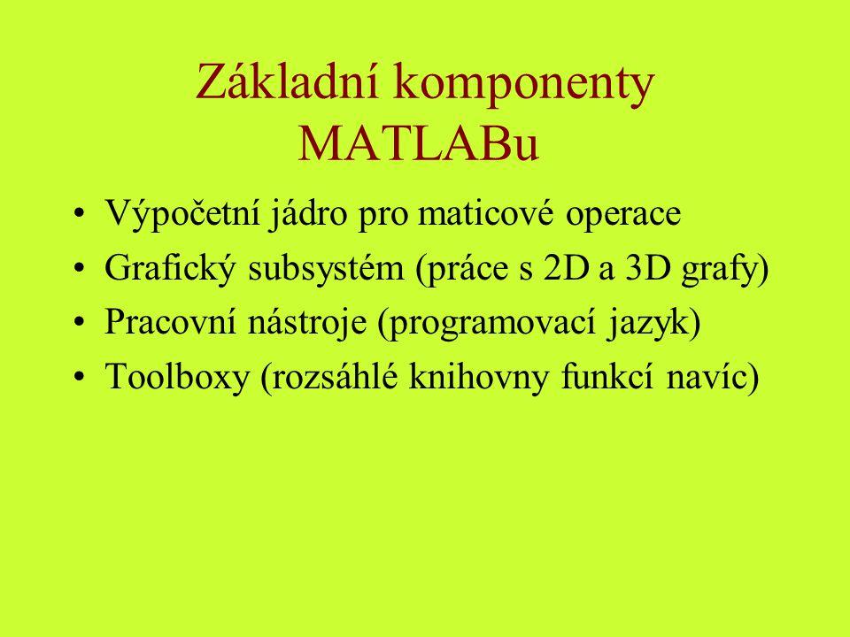 Základní komponenty MATLABu