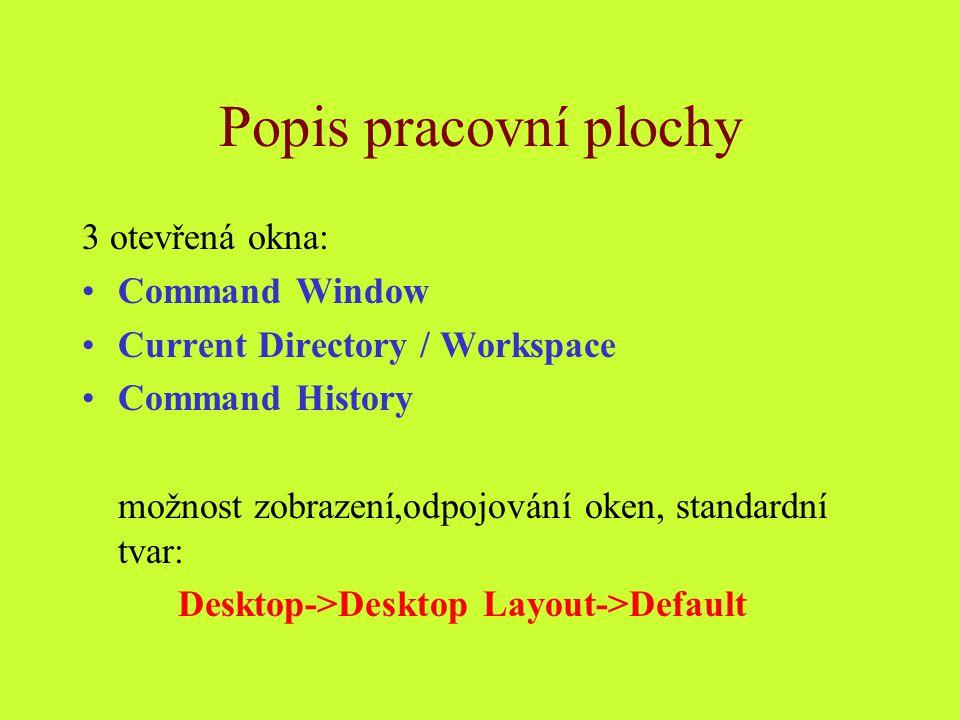 Popis pracovní plochy 3 otevřená okna: Command Window