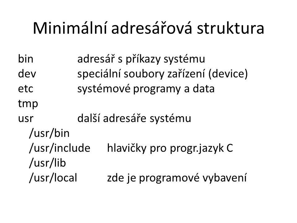 Minimální adresářová struktura