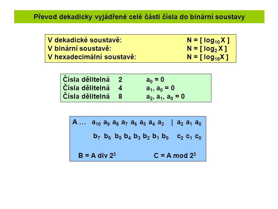 Převod dekadicky vyjádřené celé části čísla do binární soustavy