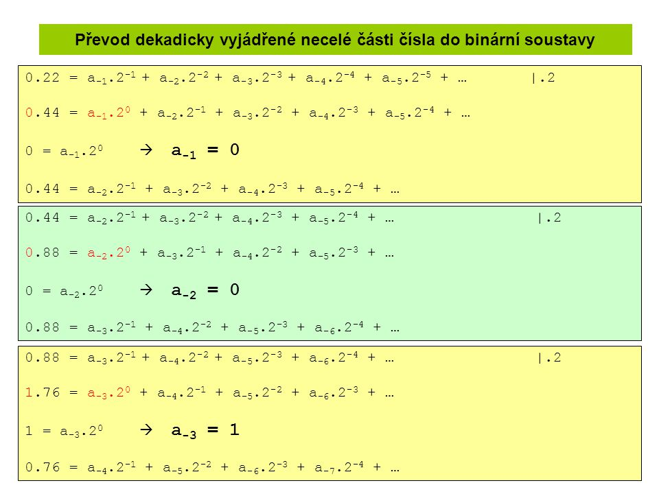 Převod dekadicky vyjádřené necelé části čísla do binární soustavy