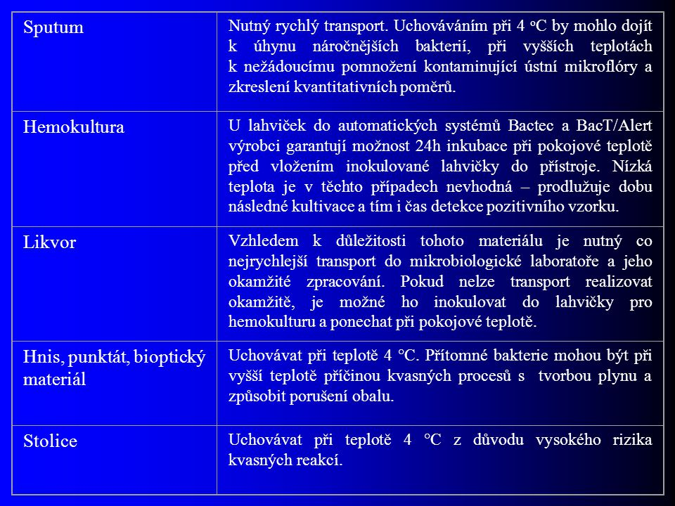 Hnis, punktát, bioptický materiál