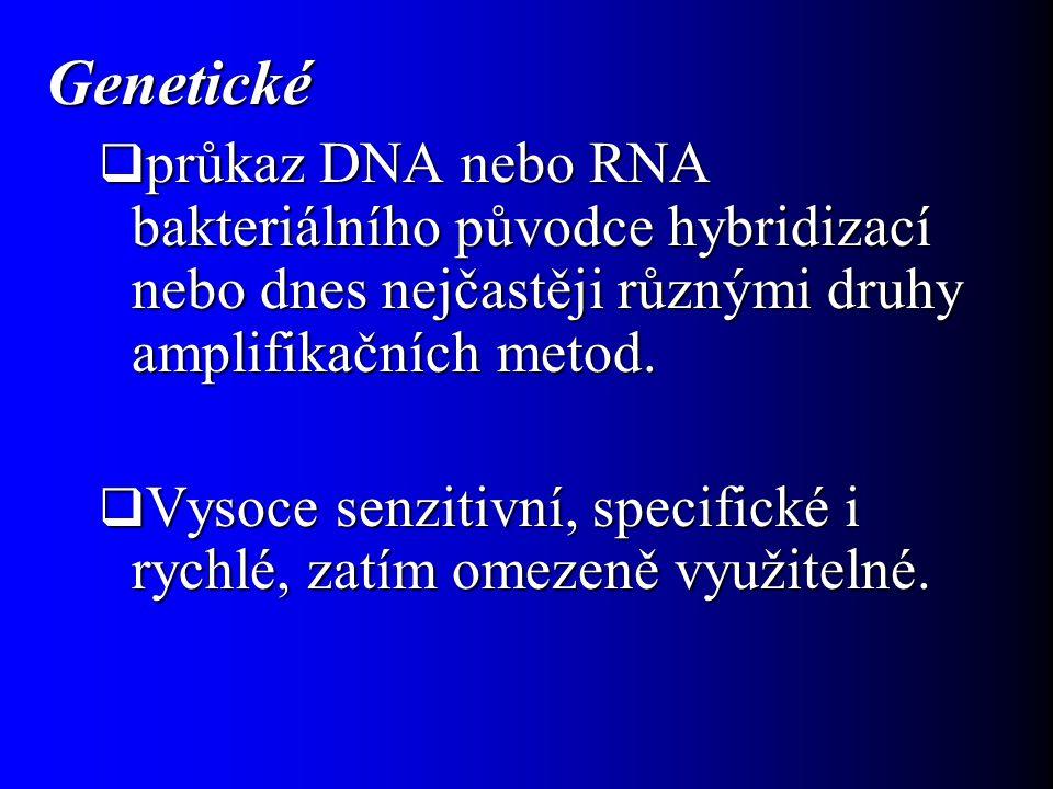 Genetické průkaz DNA nebo RNA bakteriálního původce hybridizací nebo dnes nejčastěji různými druhy amplifikačních metod.