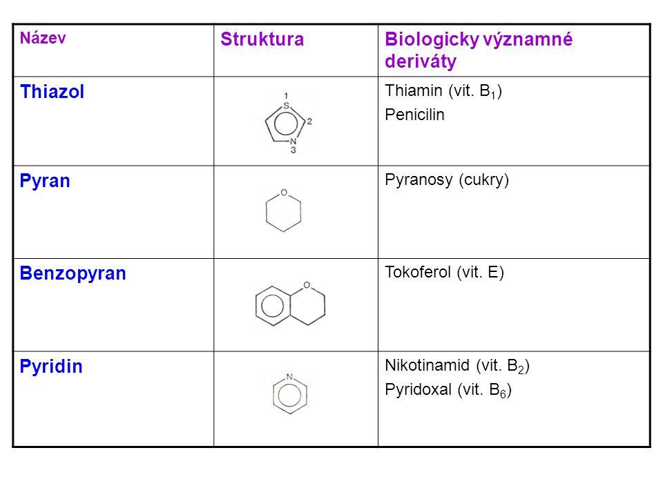 Biologicky významné deriváty Thiazol