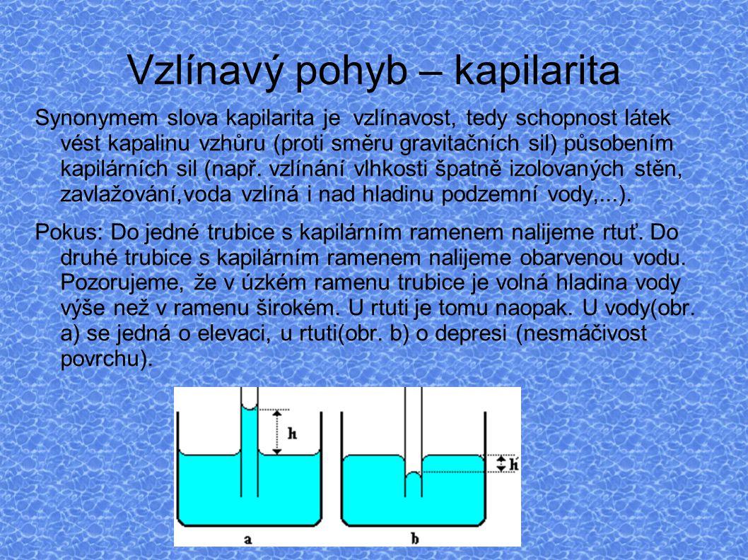 Vzlínavý pohyb – kapilarita