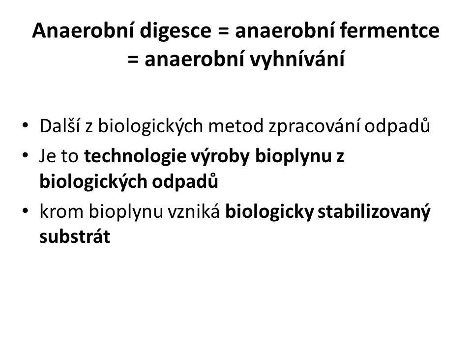 Anaerobní digesce = anaerobní fermentce = anaerobní vyhnívání