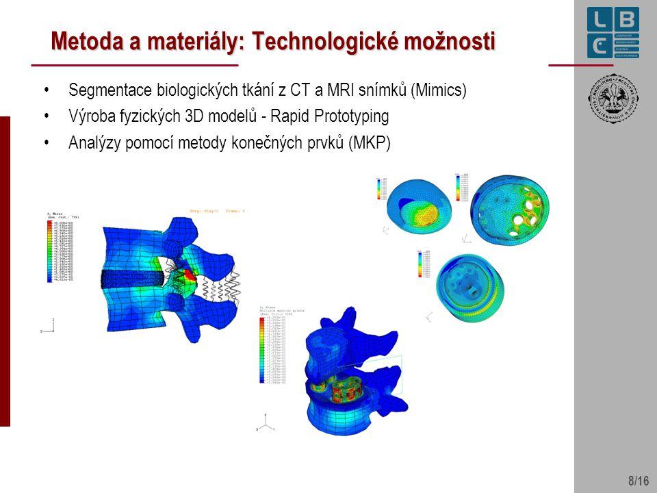 Metoda a materiály: Technologické možnosti