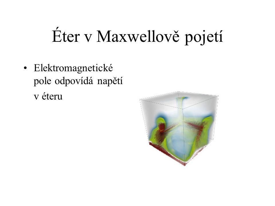 Éter v Maxwellově pojetí