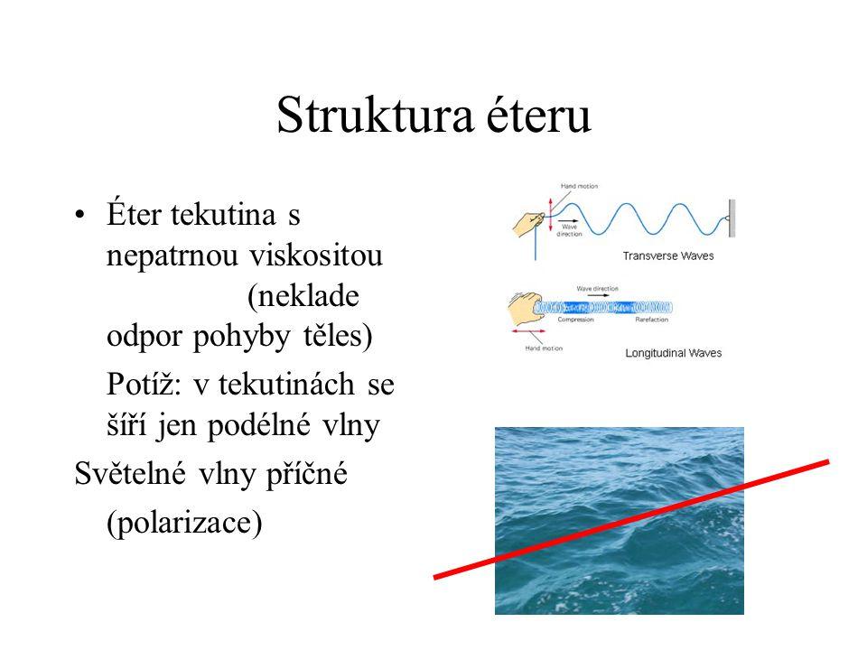 Struktura éteru Éter tekutina s nepatrnou viskositou (neklade odpor pohyby těles) Potíž: v tekutinách se šíří jen podélné vlny.