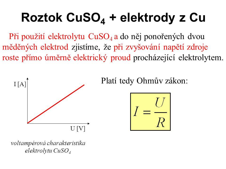 Roztok CuSO4 + elektrody z Cu