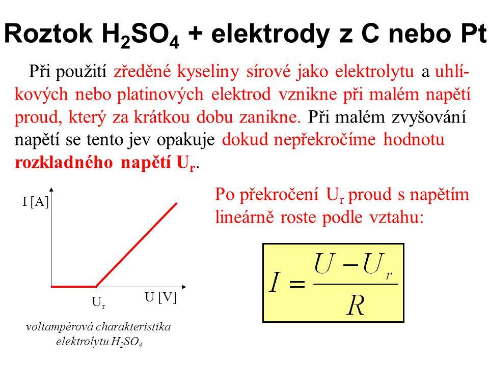 Roztok H2SO4 + elektrody z C nebo Pt