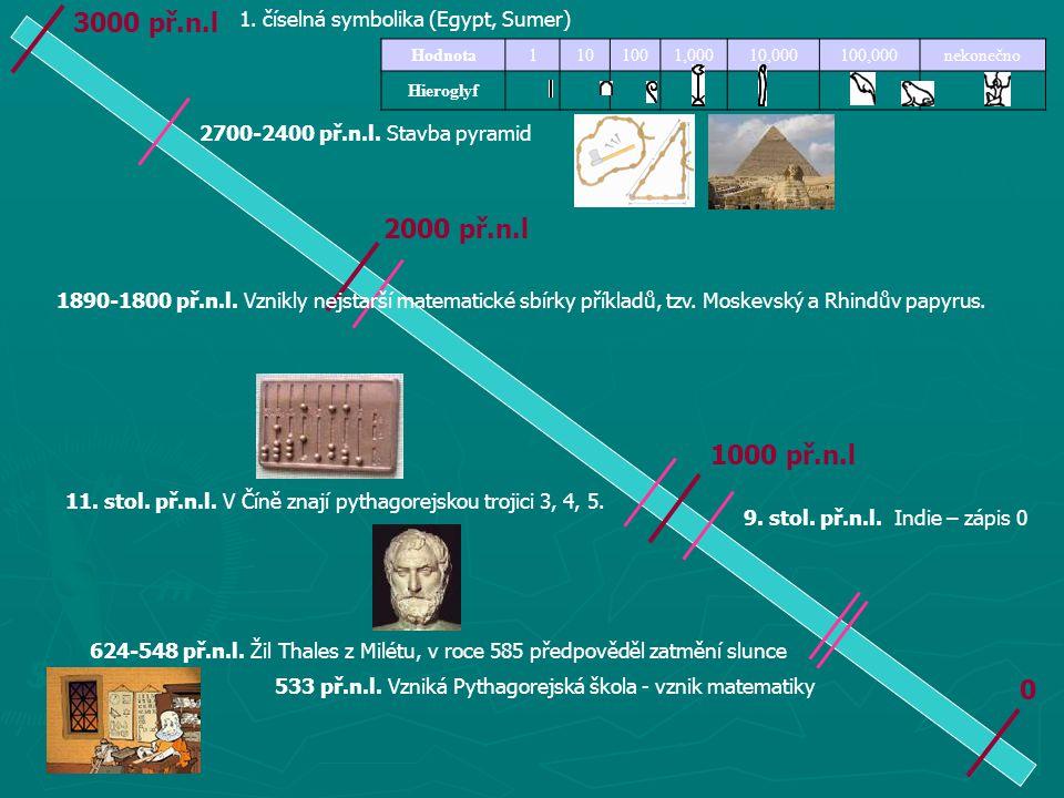 3000 př.n.l 1. číselná symbolika (Egypt, Sumer) Hodnota. 1. 10. 100. 1,000. 10,000. 100,000.