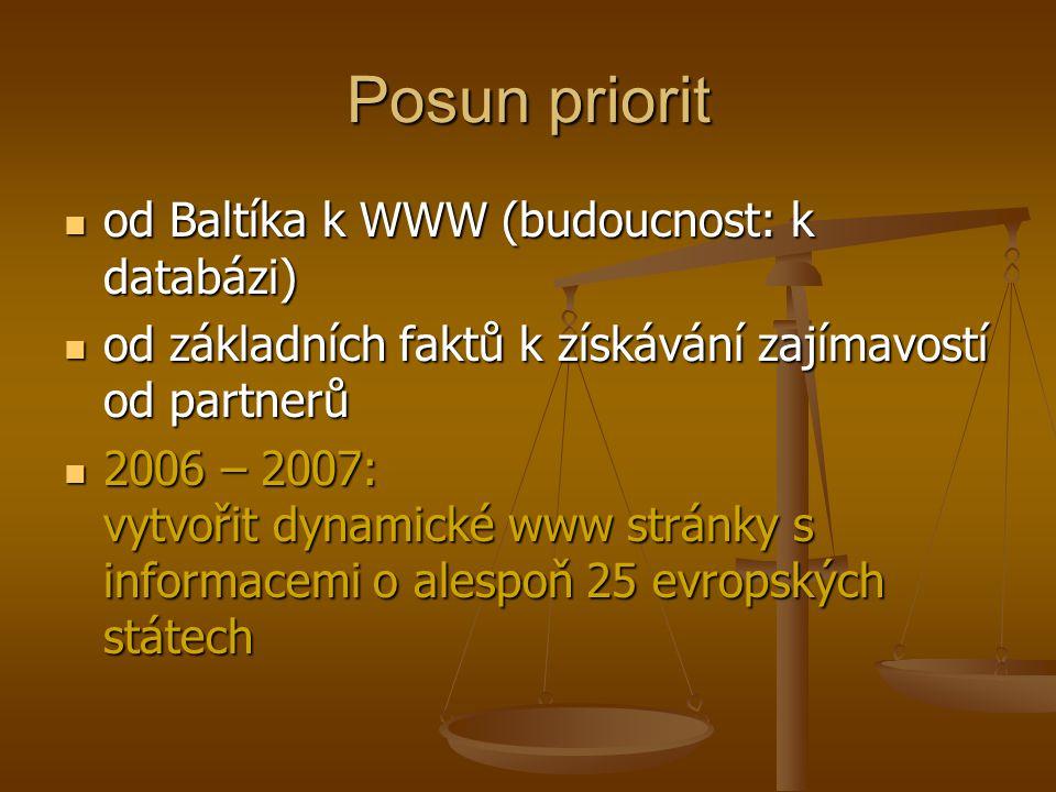 Posun priorit od Baltíka k WWW (budoucnost: k databázi)