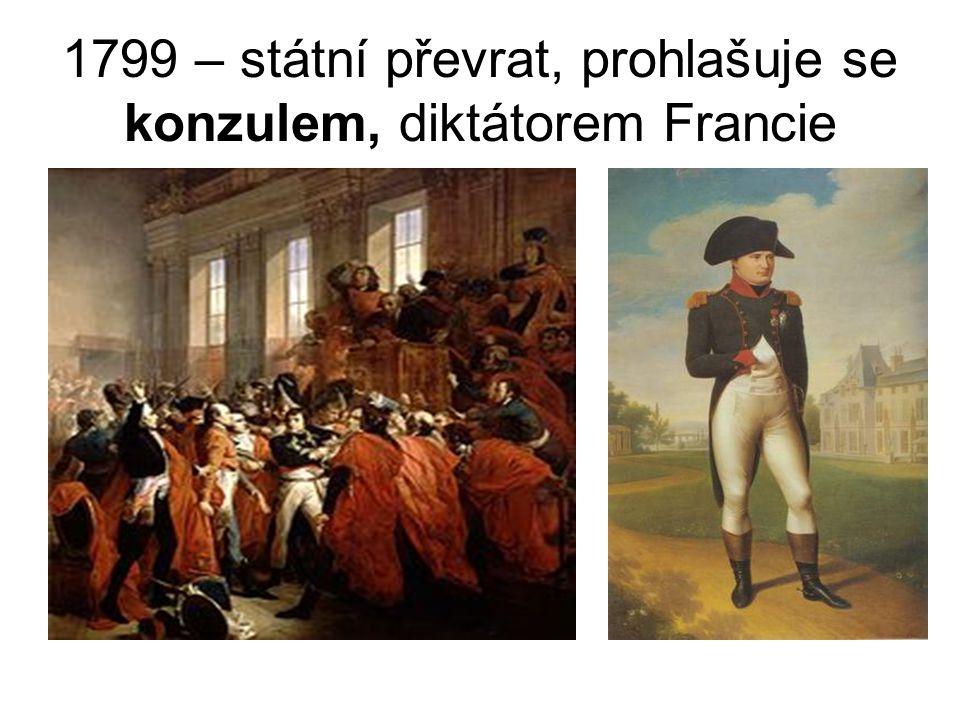 1799 – státní převrat, prohlašuje se konzulem, diktátorem Francie