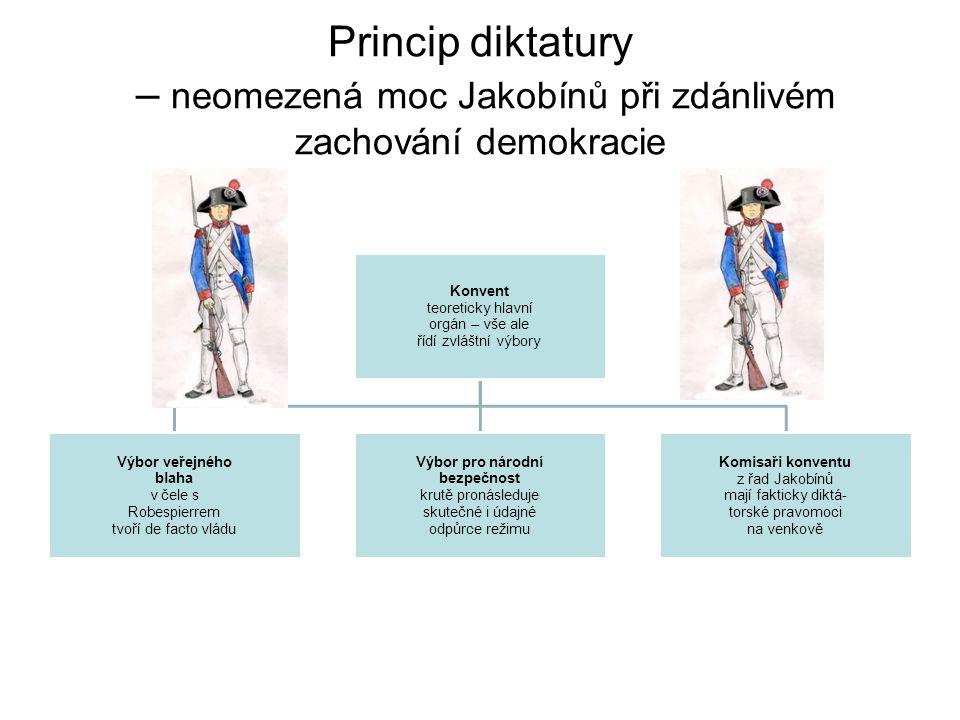 Princip diktatury – neomezená moc Jakobínů při zdánlivém zachování demokracie