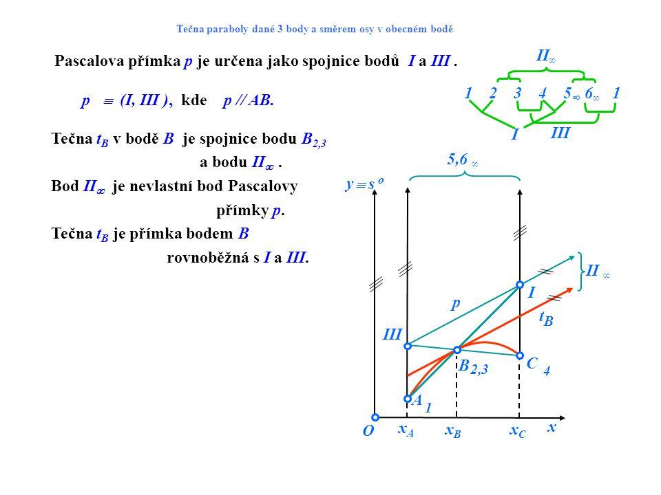Tečna paraboly dané 3 body a směrem osy v obecném bodě