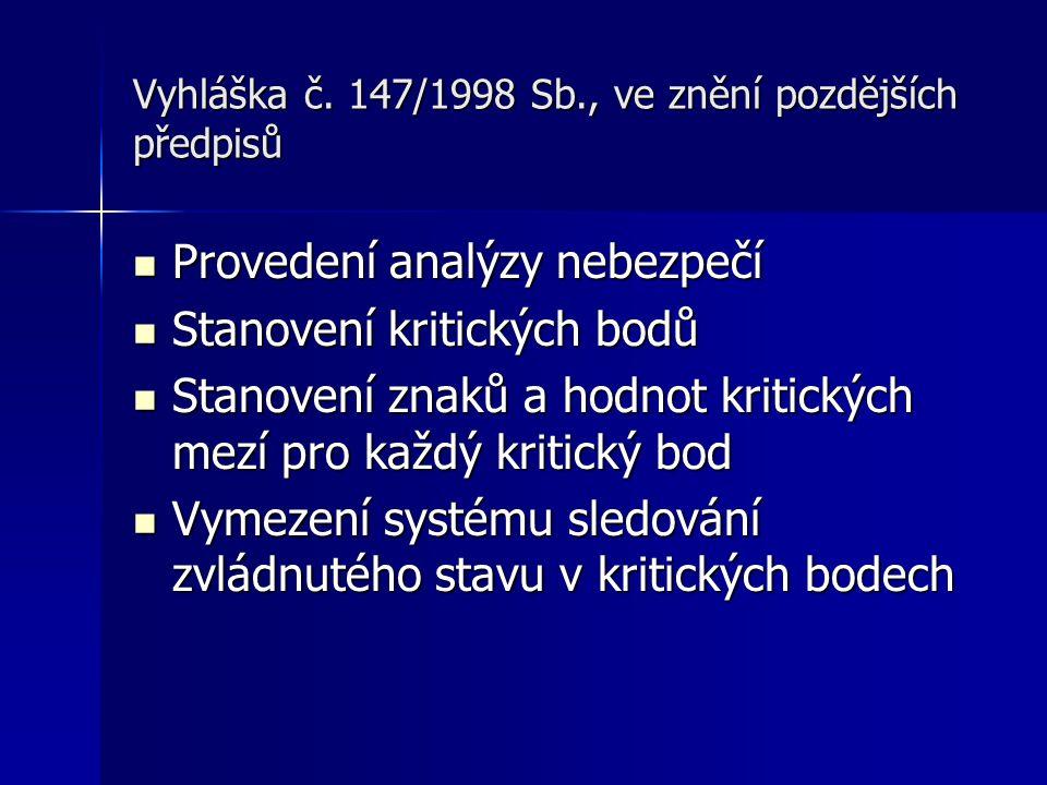 Vyhláška č. 147/1998 Sb., ve znění pozdějších předpisů