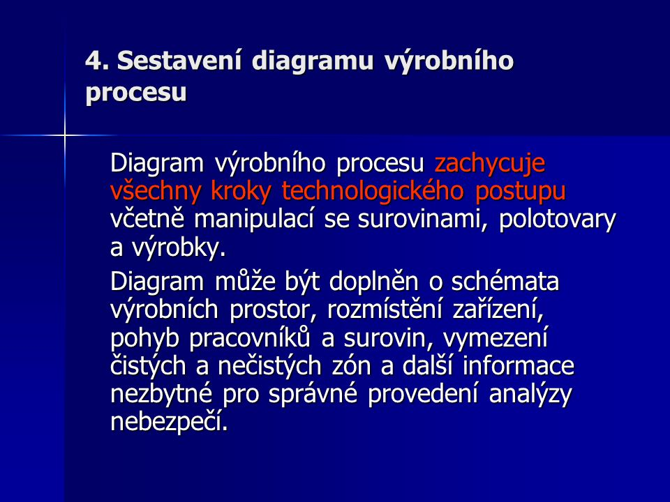 4. Sestavení diagramu výrobního procesu