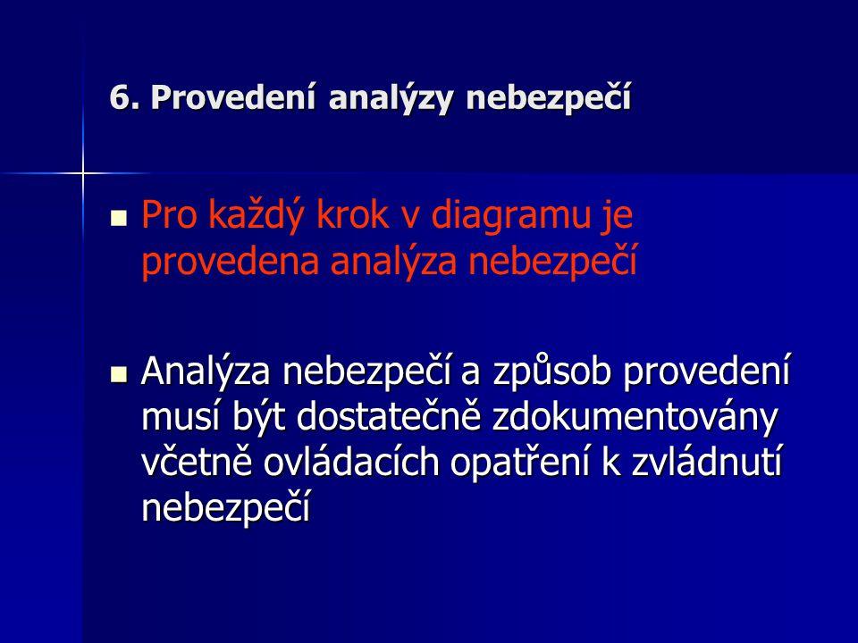 6. Provedení analýzy nebezpečí