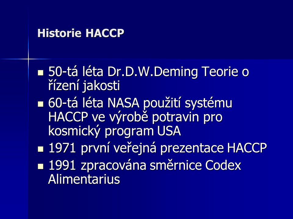 50-tá léta Dr.D.W.Deming Teorie o řízení jakosti