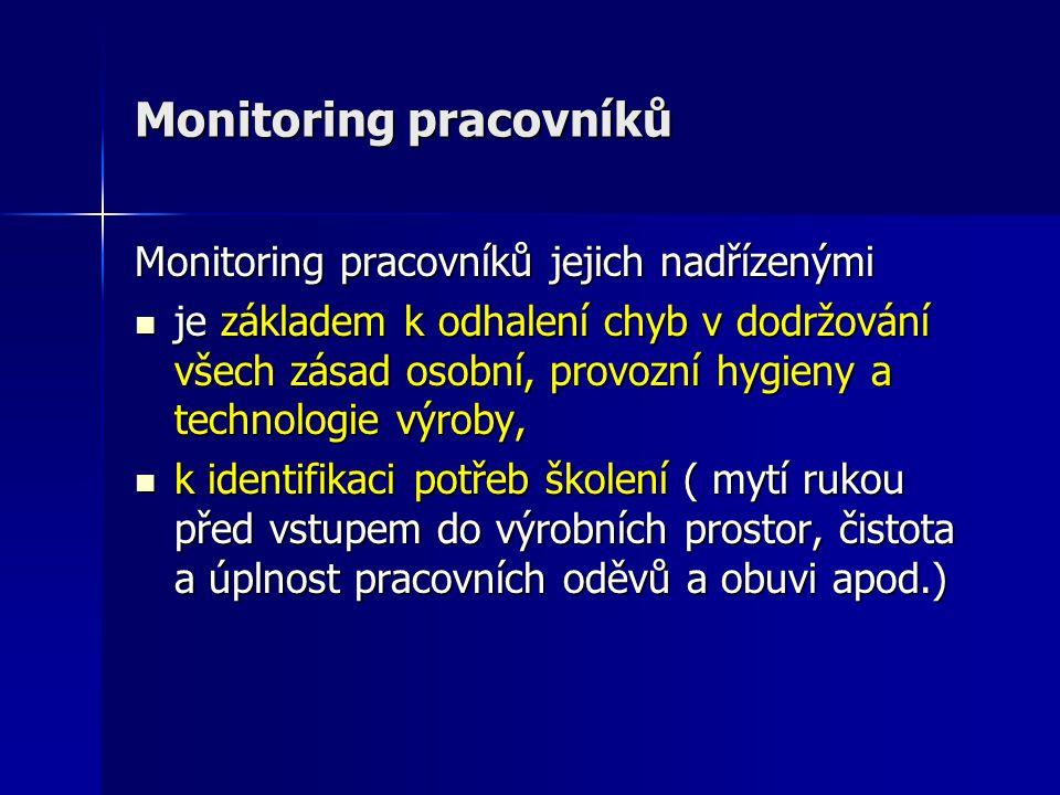 Monitoring pracovníků