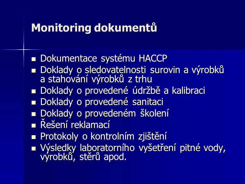 Monitoring dokumentů Dokumentace systému HACCP