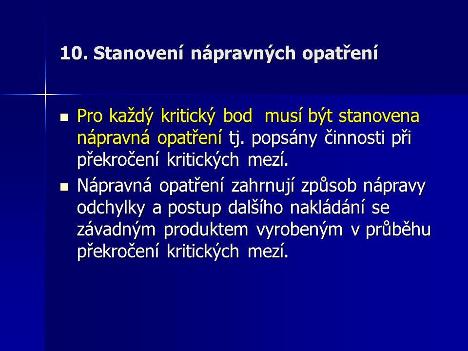 10. Stanovení nápravných opatření