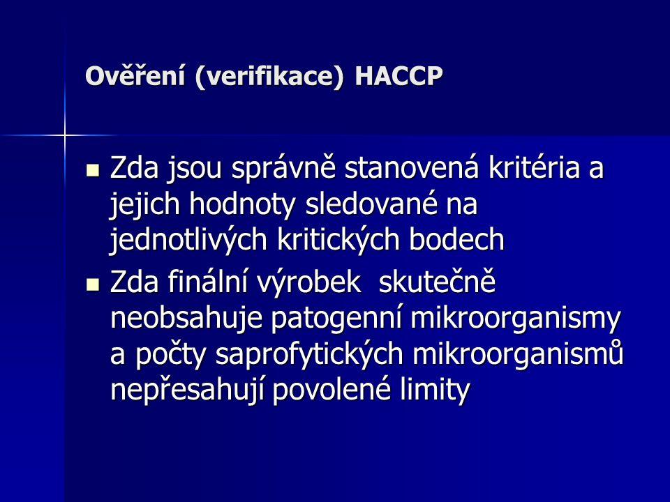 Ověření (verifikace) HACCP