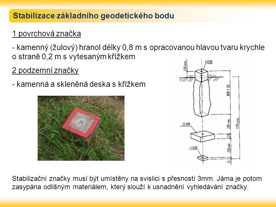 Stabilizace základního geodetického bodu