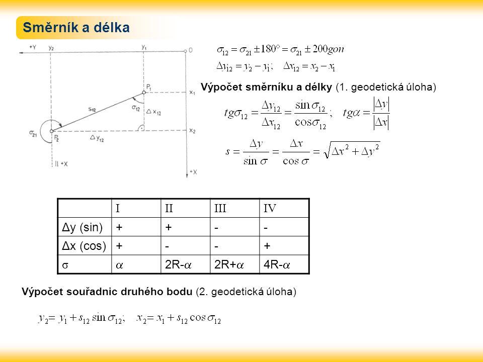 Směrník a délka I II III IV Δy (sin) + - Δx (cos) σ  2R- 2R+ 4R-