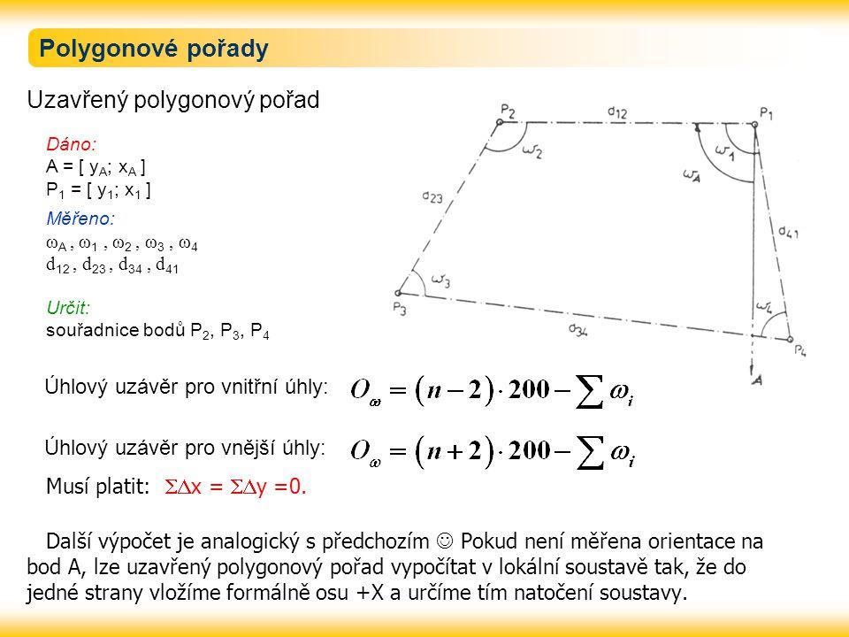 Polygonové pořady Uzavřený polygonový pořad