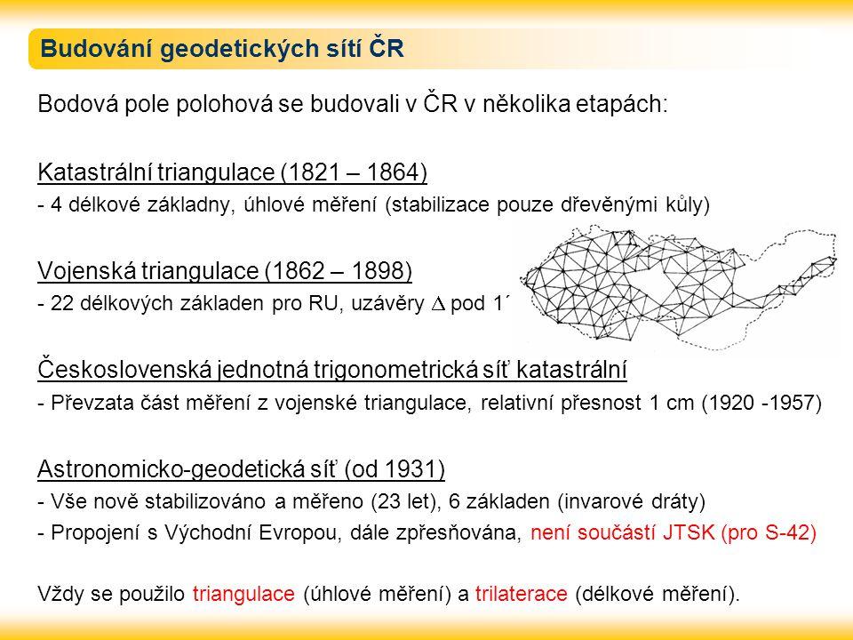 Budování geodetických sítí ČR